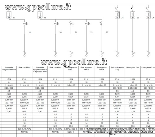 Schemi Elettrici Unifilari Esempi : Studio tecnico per ind collura giampaolo